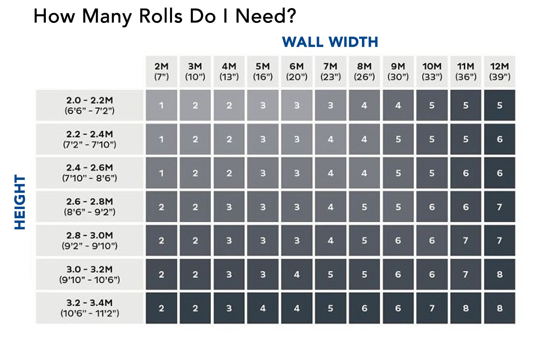 Faux Brick Wallpaper | 3D Brick Stone Wallpaper